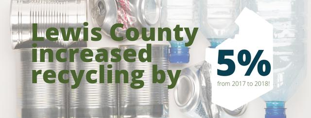 Lewis County increased recycling by.png